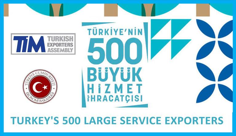 Clinic Center TIM 500 list